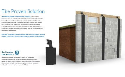 CarbonArmor® Wall Reinforcing System