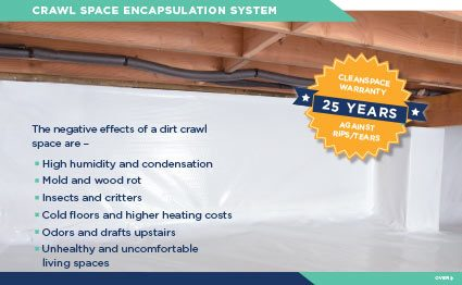 CleanSpace® Crawl Space Encapsulation System