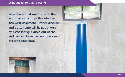 WellDuct® Window Well Drain