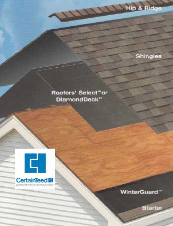 certainteed roofing