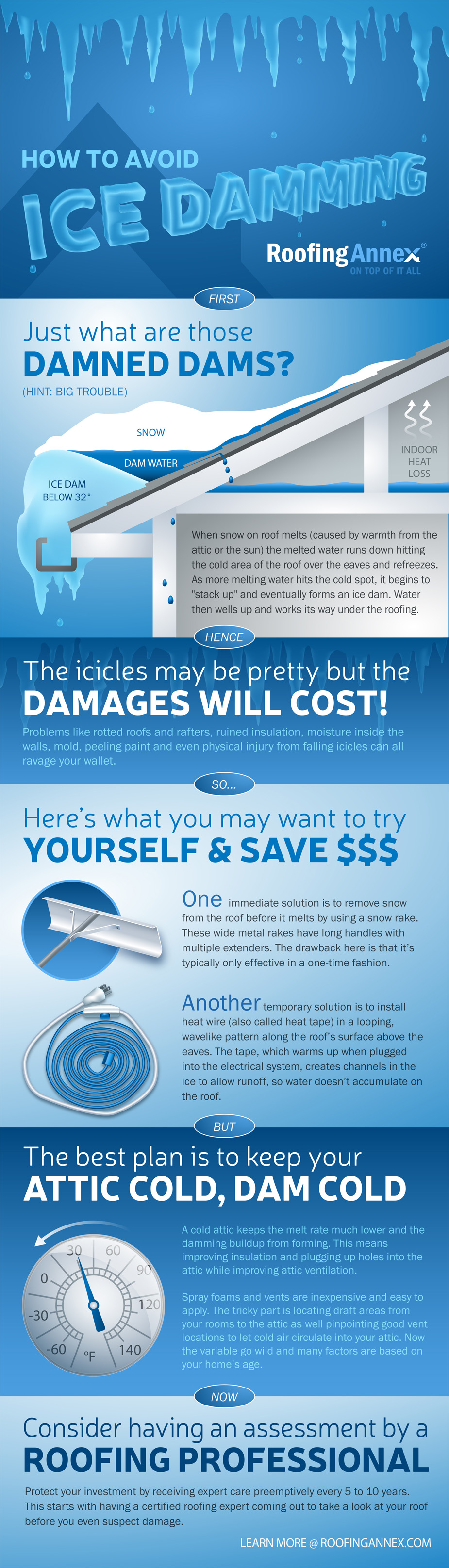 Check out this infographic by Roofing Annex, which explains what ice dams are, the issues caused by ice dams, as...