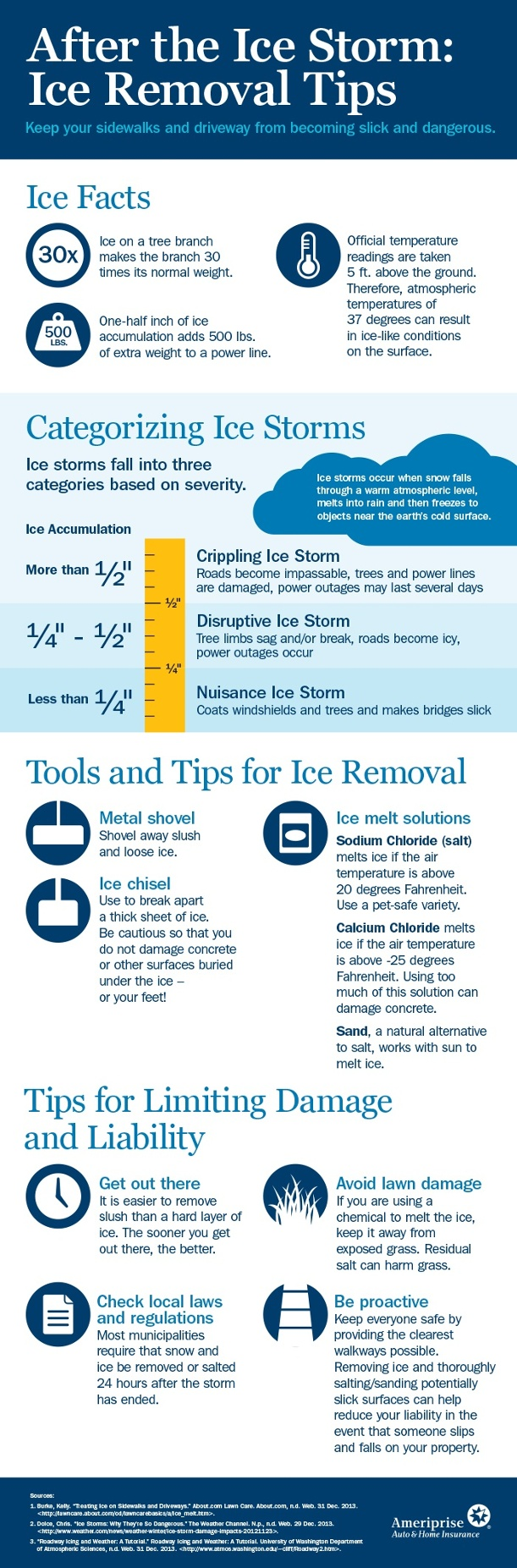 Connecticut weather has a tendency to be unpredictable at times and a snow storm can quickly occur before you're ready....