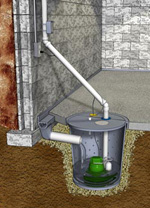 Diagram of a Properly Installed Sump Pump