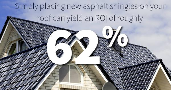 If you're a homeowner, you should never stop looking for new ways to improve your ROI, look, and feel of...