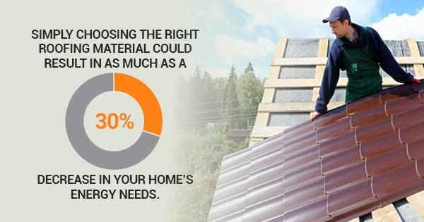 When it comes to residential roof replacement, homeowners have difficulties deciding on a material for their roof. It's no small...