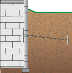 Plate Anchor Wall Systems