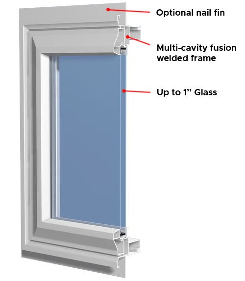 frame and sash details