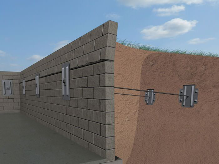 Animation of wall anchors in Eden Prairie, MN