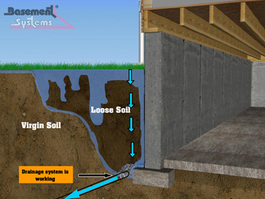 Basement Foundation Design basic construction of a basement, from footing drains to concrete