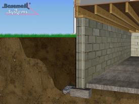 Basement wall types and basement leaks - Sealing exterior cinder block walls ...