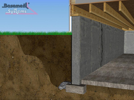 POURED CONCRETE WALLS Typically Leak Along The Joint Between The Floor And  The Wall. High Hydrostatic Pressure Outside The Foundation Can Cause Water  To ...