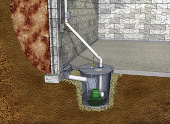 A Well Functioning Basement Drainage System Collects Water Before It Leaks  Onto The Floor And Transports The Water To A Sump Pump For Ejection To The  ...