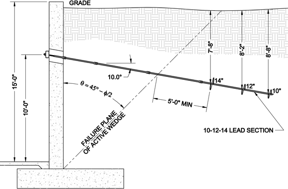 Side Wall Anchor Diagram installed in Nebraska, Iowa, and Missouri