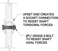 Coupling Detail Diagram