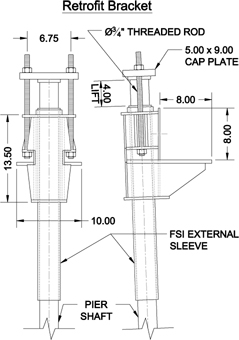 Helical pile comparison