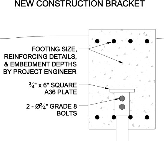 New construction foundation Nebraska