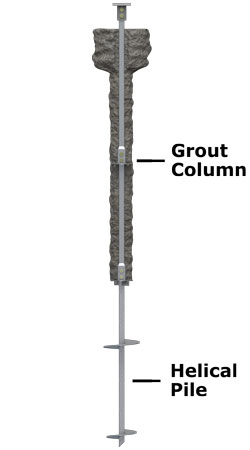 Helicast™ grout pile
