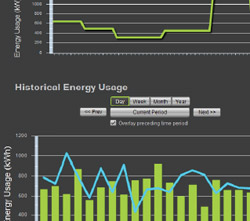 energy monitoring software