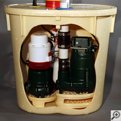 A cutaway of a sump pump in a liner, showing the primary, secondary, and battery backup sump pumps.