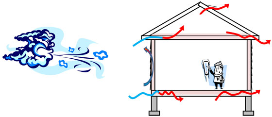 insulation not protecting from wind in cartoon drawing