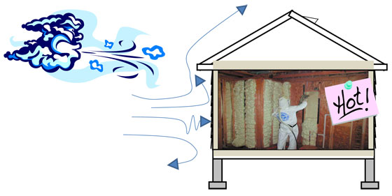 wind barrier insulation protecting a house from wind in cartoon drawing