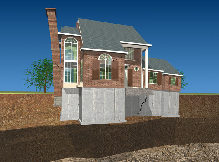 Home foundation repair needed in Augusta, Richmond County.