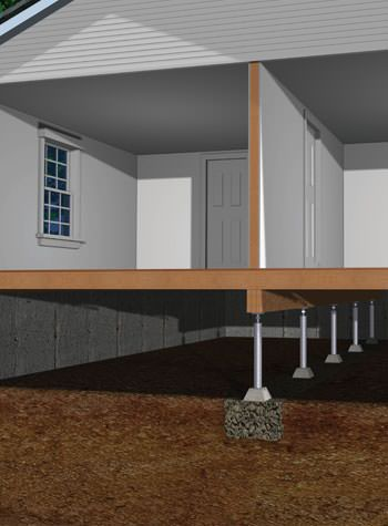 Animation of crawl space jack posts in Oakland, ON
