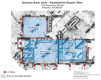 Diagnosing Foundation Problems In Greater Phoenix