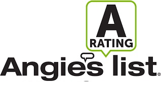 A - Rating